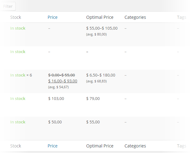 WooCommerce Price Optimizer