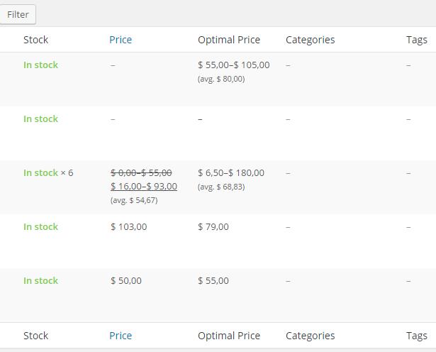 WooCommerce Price Optimizer 3